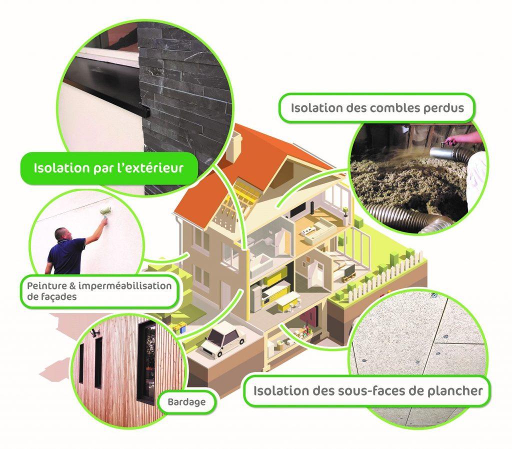Devis Isolation Lunéville → Prix Combles, Extérieure, Toiture, ITE