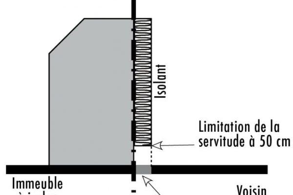 isolation thermique+hem